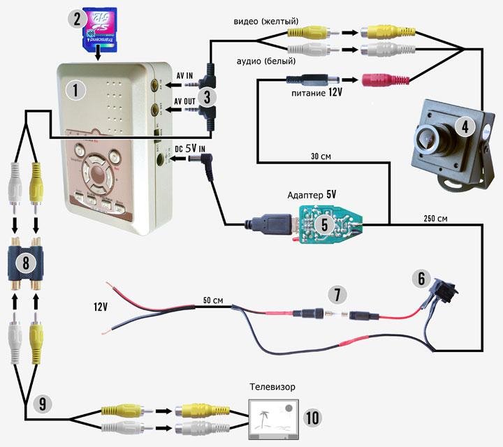 connectcartv.